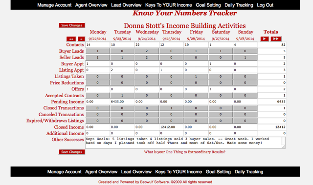 Know Your Numbers Tracker Dashboard Page Example